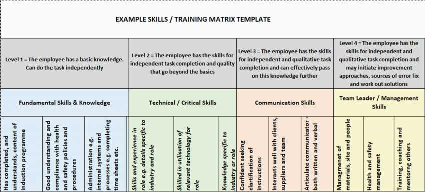 example of training matrix